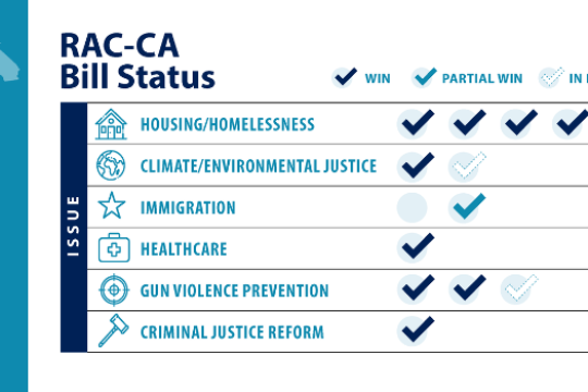 RAC-CA bill status graphic